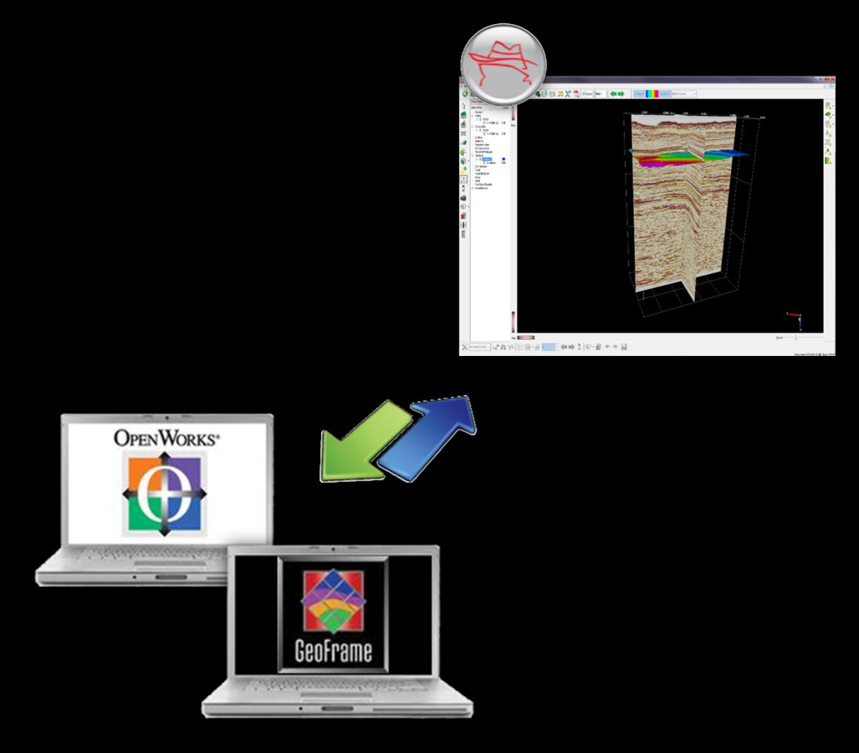 GeoFrame, Openworks